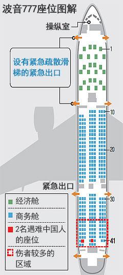韩亚飞机选座位