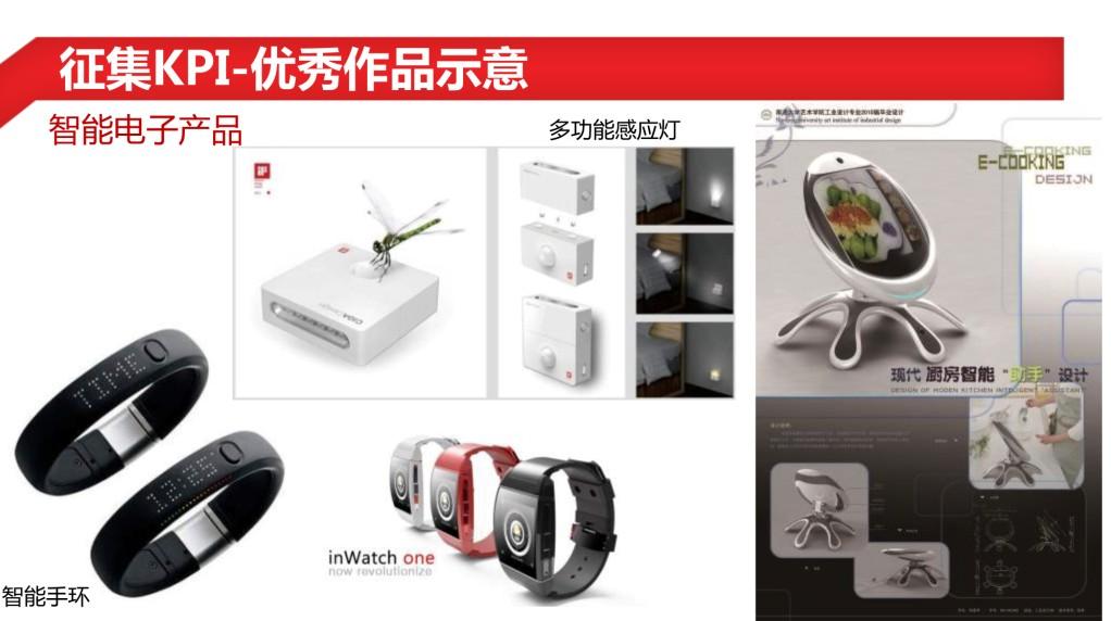 智能电子产品:多功能感应灯,智能手环.jpg