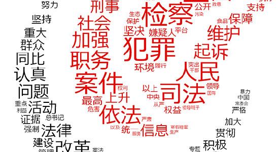 """词云看两会(6)最高人民检察院工作报告80次提""""犯罪"""" 出现率最高"""