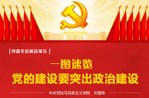 一图速览 党的建设要突出政治建设-头图.png