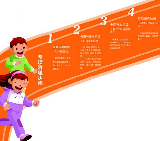 青岛治理学前教育小学化 幼儿园禁教拼音识字