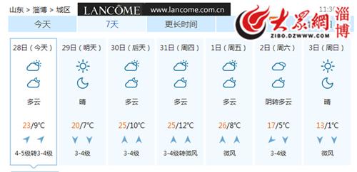 天气预报 大风