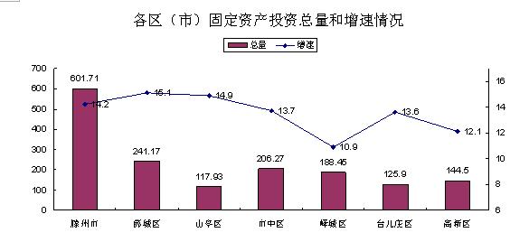 2019年度县域经济_2018年中国县域经济100强研究成果发布