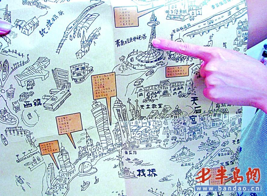 旅游路线图怎么画手绘
