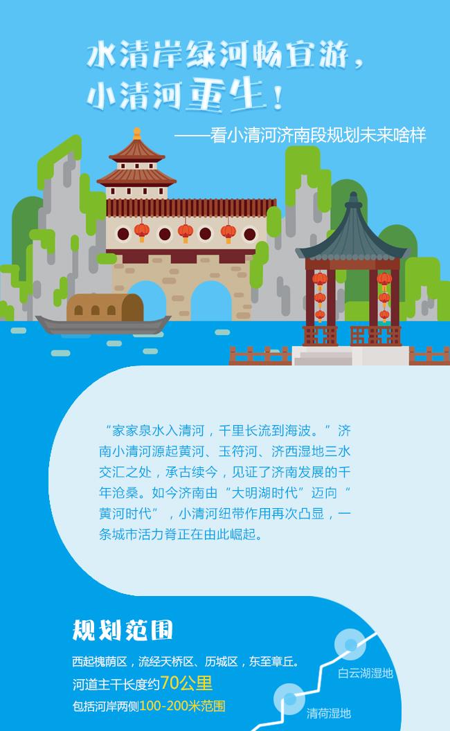 水清岸绿河畅宜游,小清河重生!1.jpg
