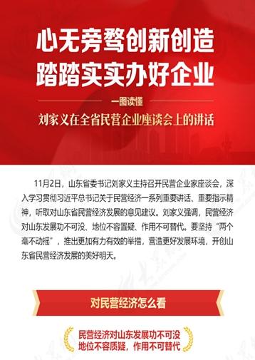 刘家义在全省民营企业座谈会上的讲话_副本.jpg