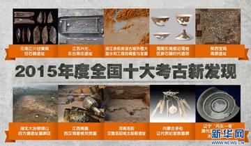"""解码""""2015年度全国十大考古新发现"""""""