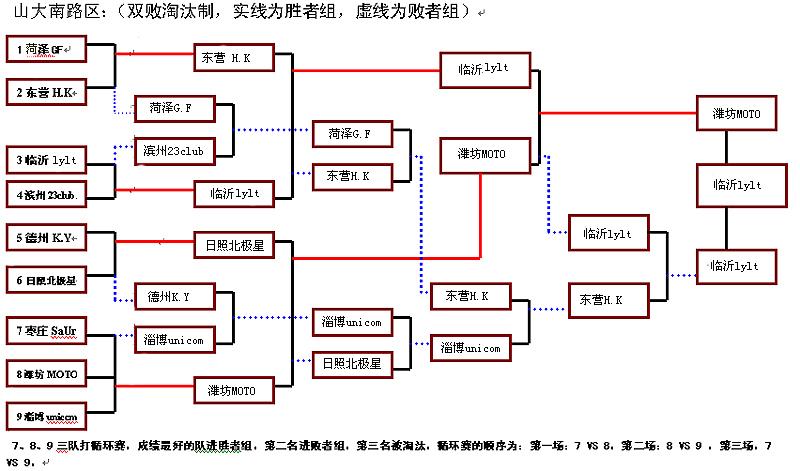 dg212c集成电路原理图